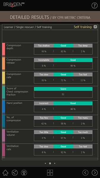 Brayden Pro App - Performance Summary